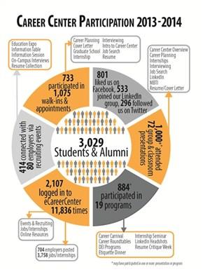 8-22-20142-52-27_PM_ccparticipation1314_infographic_25_300px